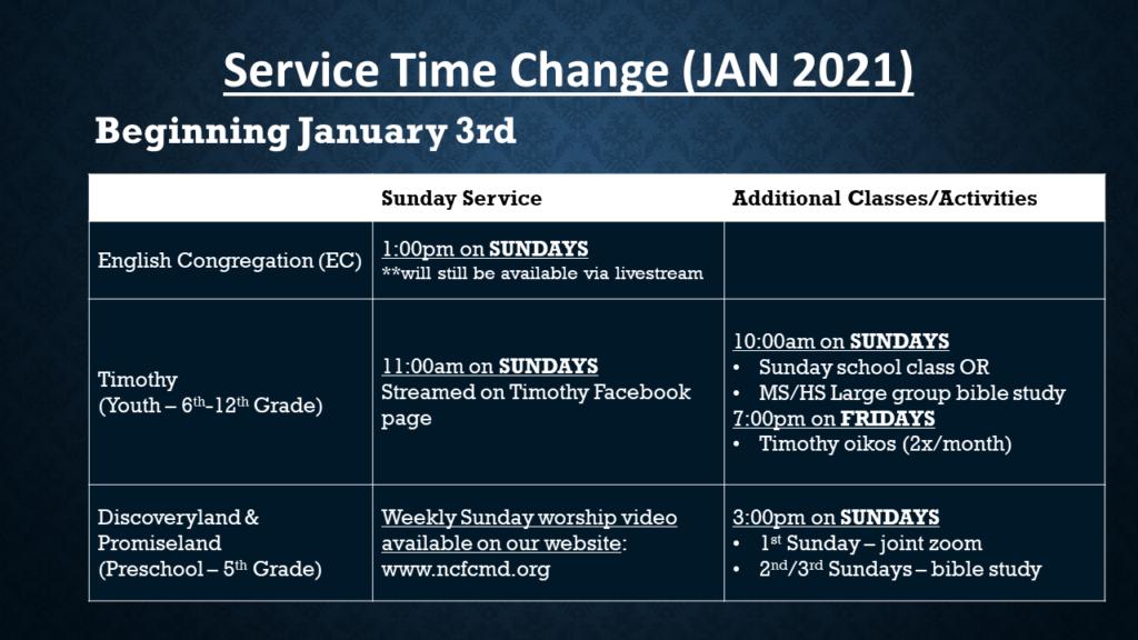 Service_Time_Jan